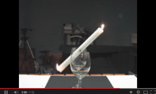 candle-trick-video-
